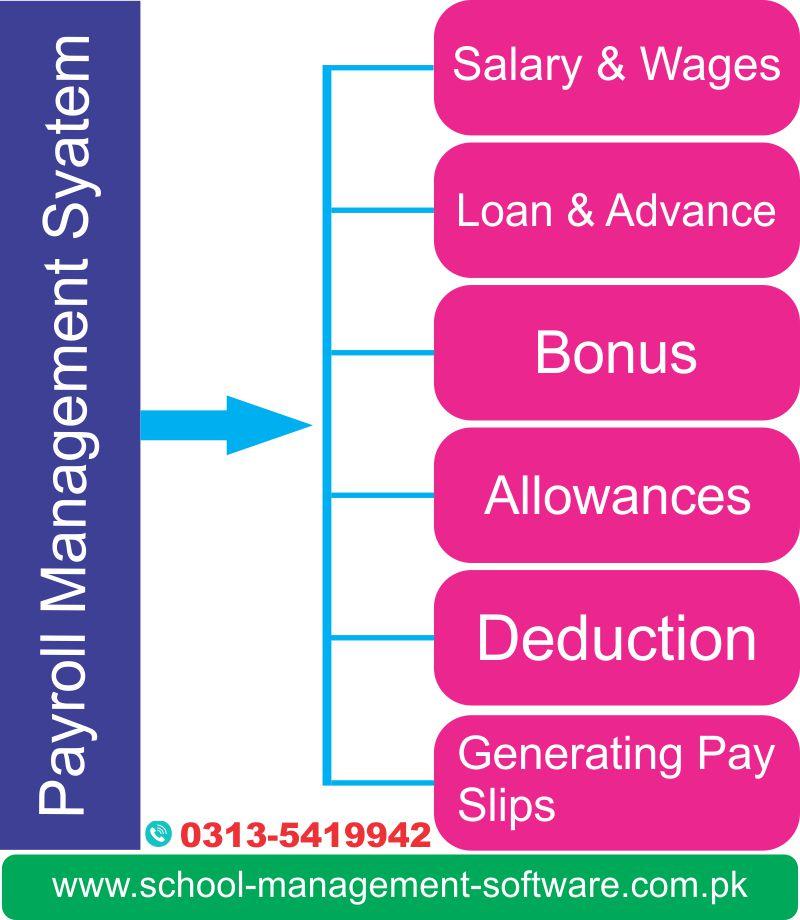 Payroll Management Syatem