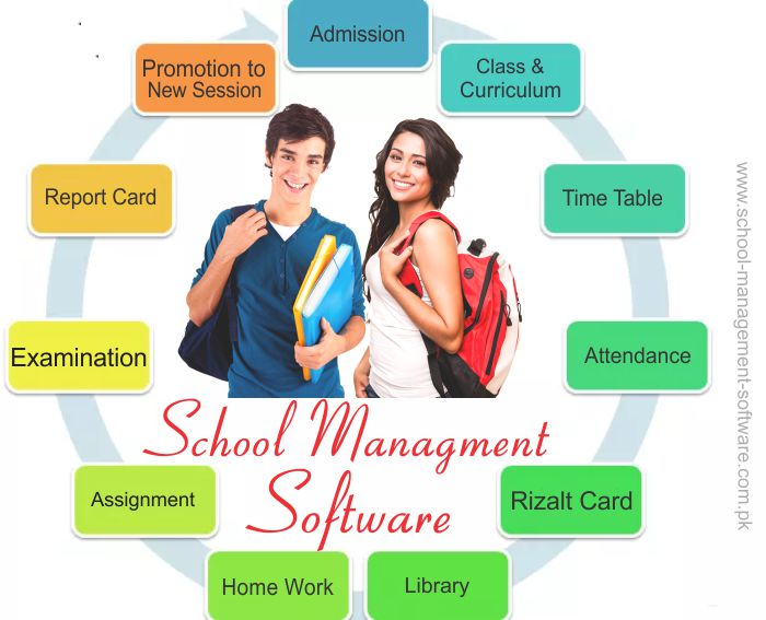 School Management System School Management Software